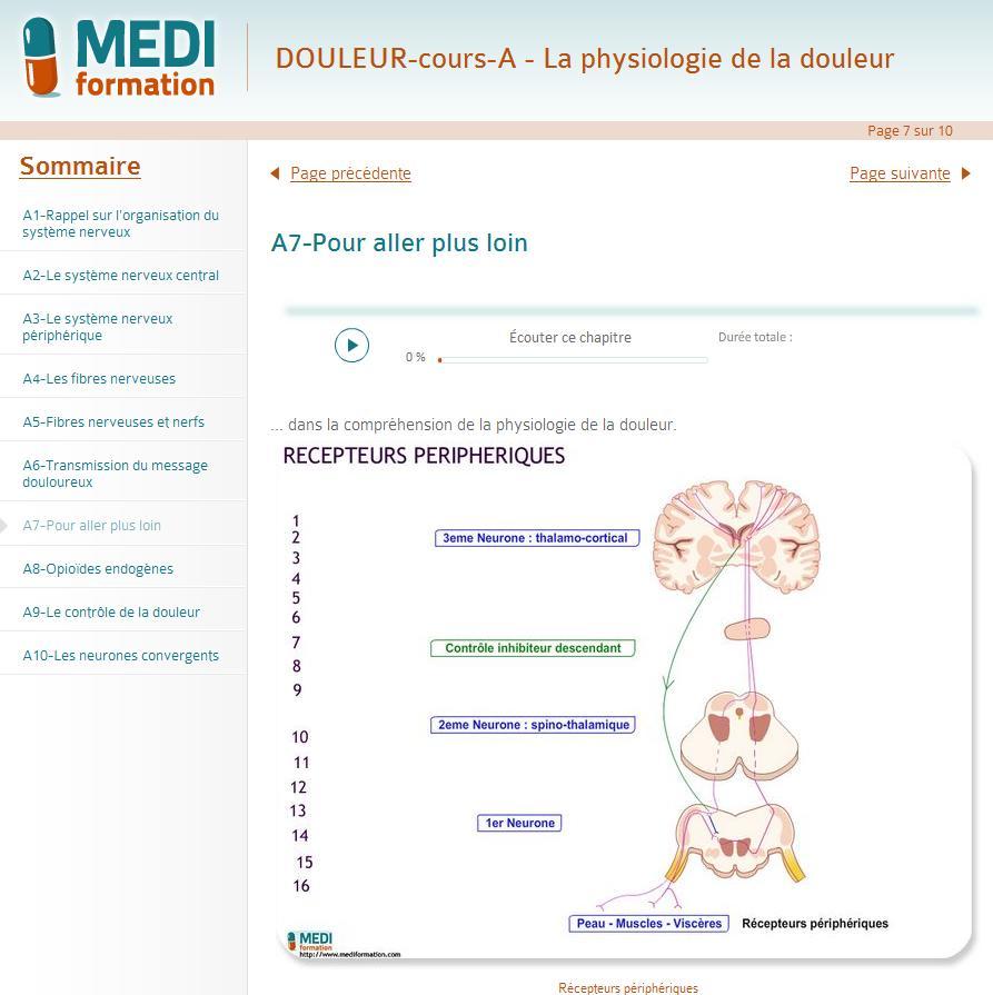 Formation douleur - Physiologie et évaluation de la douleur